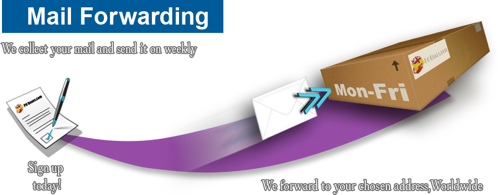 how to start a mail forwarding business